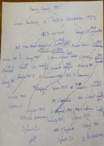 Plant Genealogy